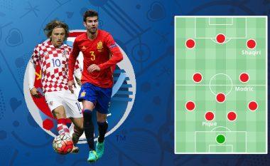 Formacioni më i mirë i të eliminuarve nga Euro 2016, aty gjendet edhe një shqiptar (Foto)
