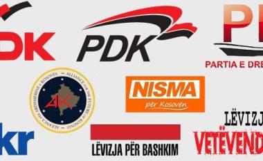 Sondazhi i 'Ubo Consulting': PDK e para, VV e dyta, LDK e treta