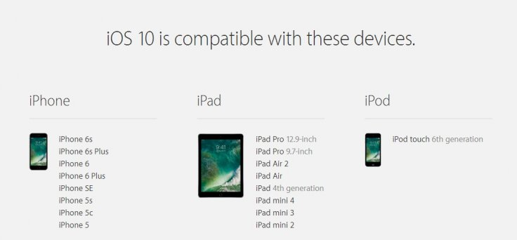 ios-10-compatible-devices-list