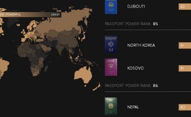 Nga të gjitha vendet e rajonit, Kosova është më afër Koresë së Veriut!?